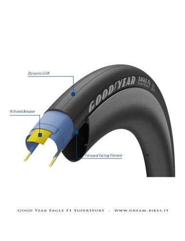 GoodYear Eagle F1 SuperSport Ultralight Folding Road Clincher Tyre