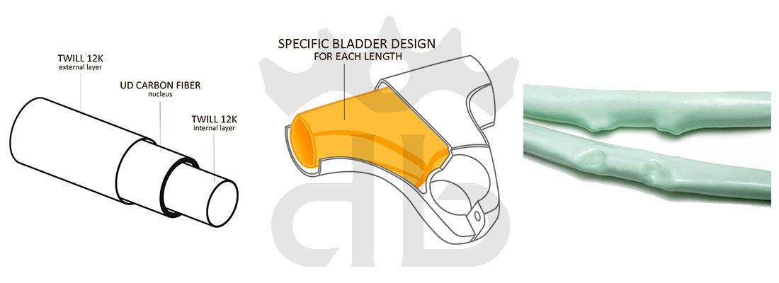 Gemini PRÖPUS Ultralight Integrated MTB XC Carbon Handlebar From 149 gr.